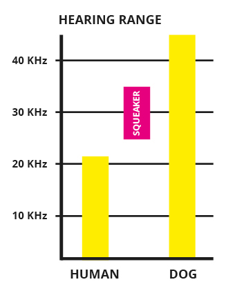 Hearing_Range.jpg
